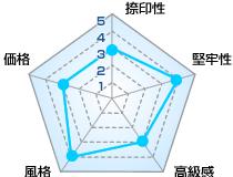 茶彩樺_スペックチャート