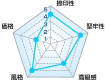 黒壇_スペックチャート